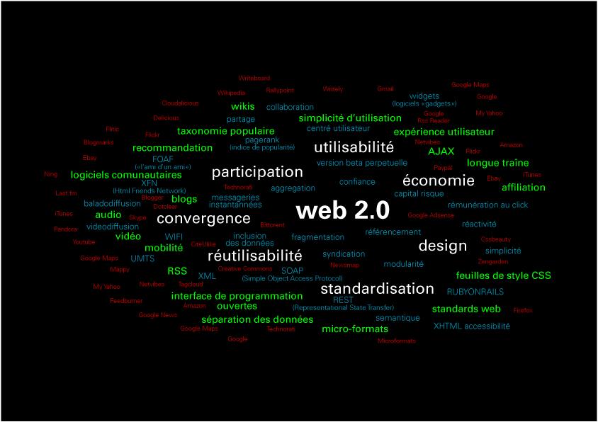 Carte_web_2.0